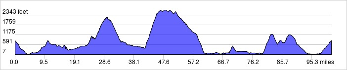 101M_elevation_profile_1041310875