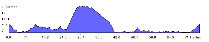 75M_elevation_profile_1905816366